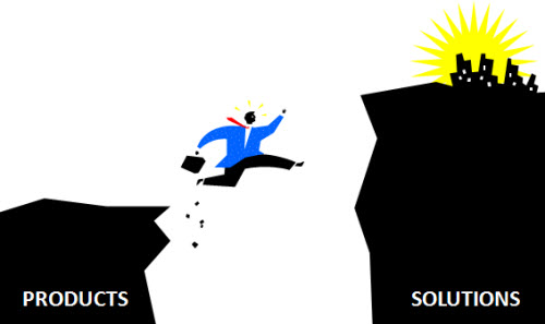 The Product Solution Gap