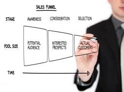 sales pipeline graphic