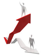 Revenue Growth Path