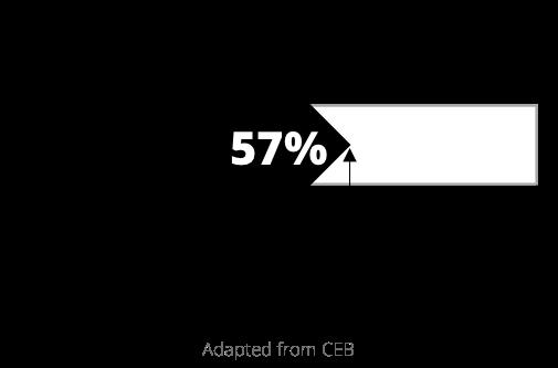 57_percent