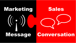 Marketing Message   Sales Conversation 250w