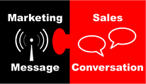 Marketing Message   Sales Conversation 250w