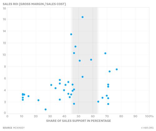 HBR_Optimal_Support_Levels.png