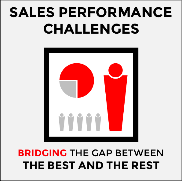 Sales_Performance_Challenges.png