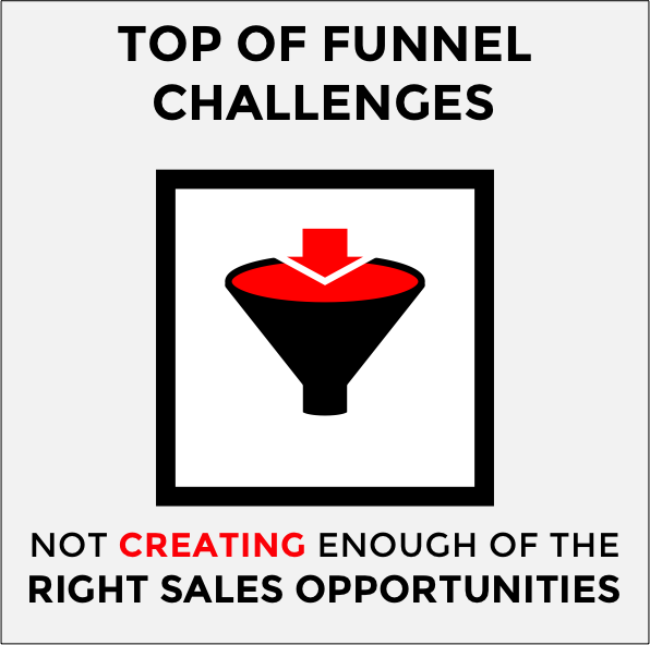 Top_of_Funnel_Challenges_2.png