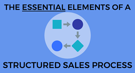 Essential Elements of a Structured Sales Process Trimmed.png