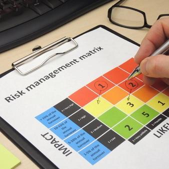 Risk Management Square.png