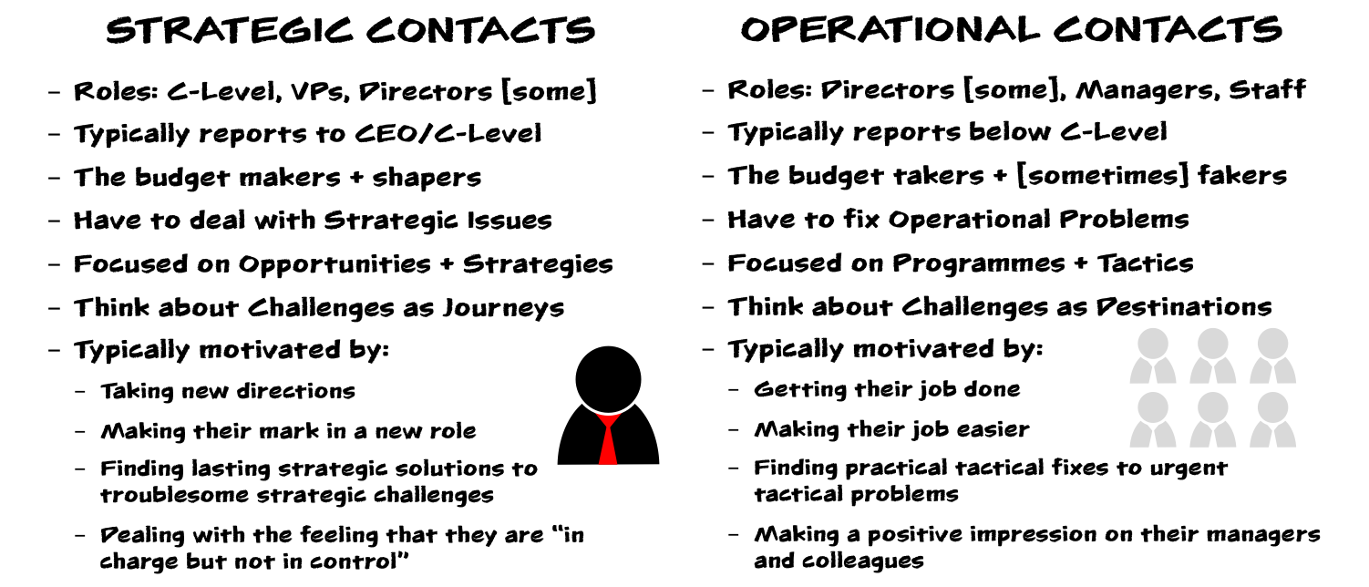 Strategic vs. Operational.png