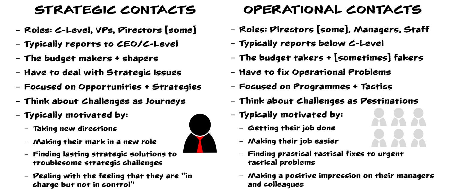 Strategic vs. Operational.png