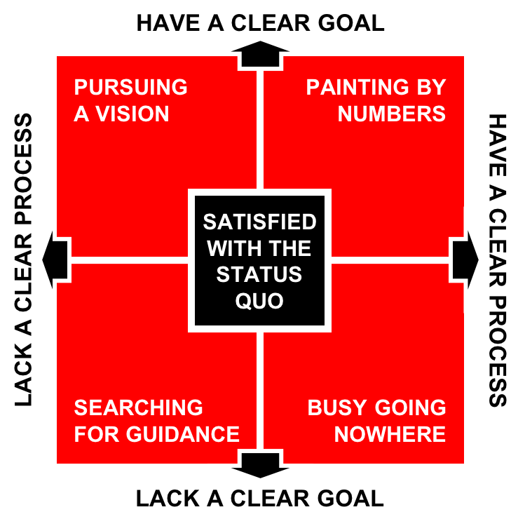 Buyer Mindset Red.png
