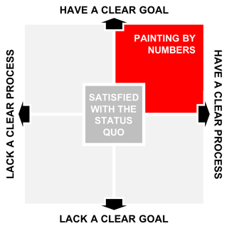 Painting by Numbers.png