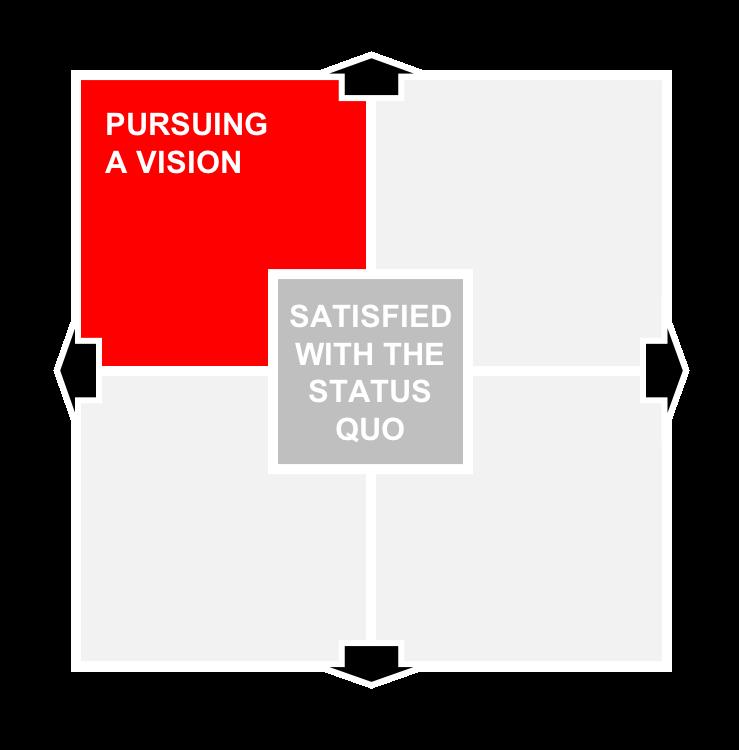 Pursuing a Vision.png