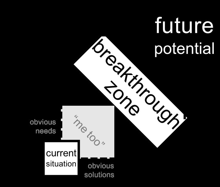 Breakthrough Zone B+W