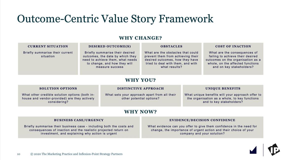 Outcome-Centric Value Story Framework