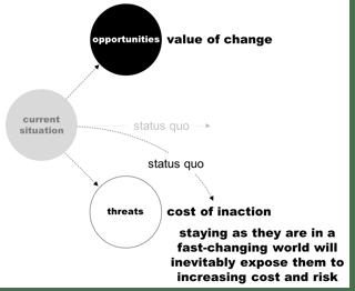 Status Quo Challenge 2