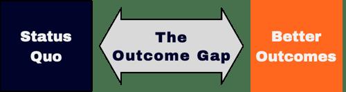 The Outcome Gap
