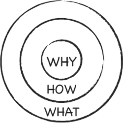 """Starting with """"Why"""""""